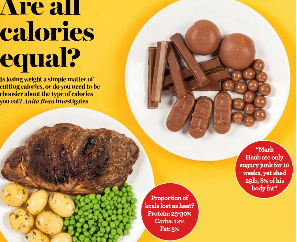 Are All Calories Equal? Dec 2016